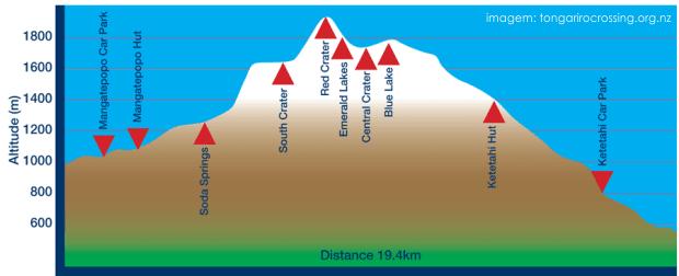 070-tongariro-crossing-10